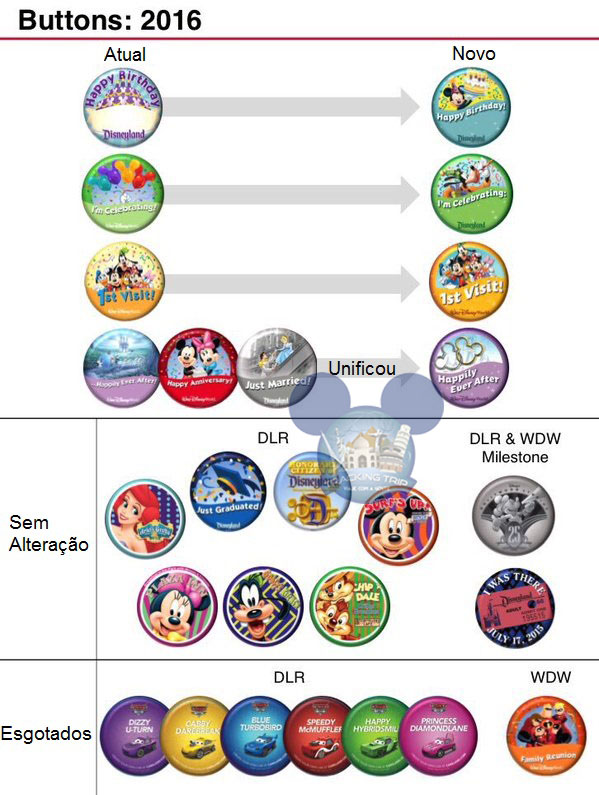 Novos Buttons Disney 2 - Tracking Trip